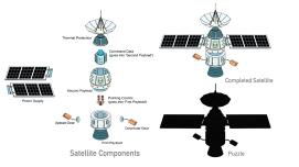 satellite_design